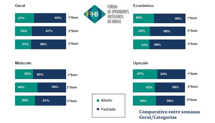 fohb-pesquisa-coronavirus-info4