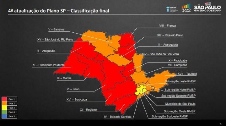 São Paulo -  prorrogação quarentena_info