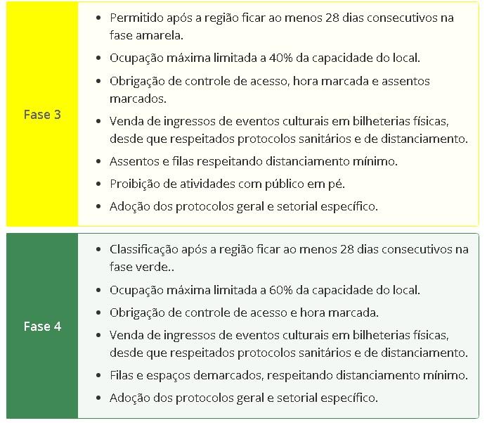 Fase Amarela - o que muda_infos