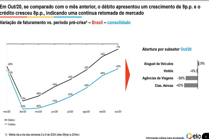 elo - pesquisa - gráfico 1