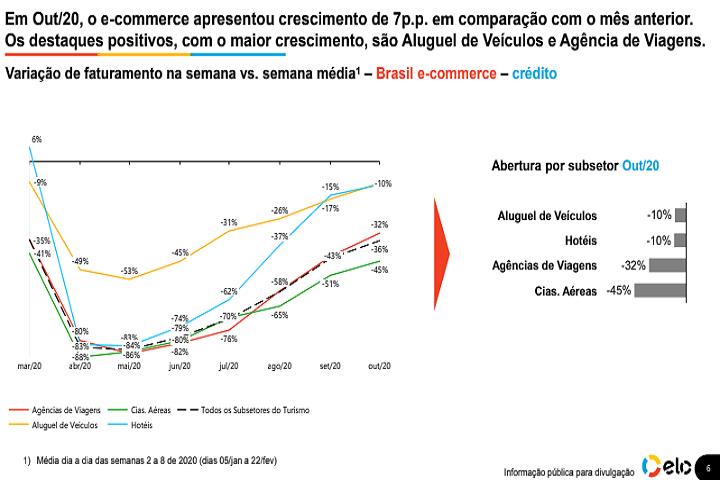 elo - pesquisa - gráfico 2