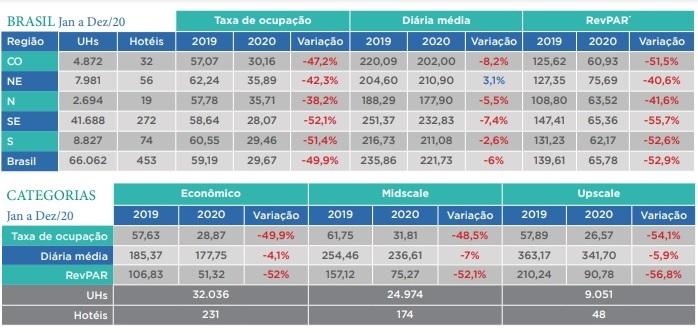 FOHB - balanço 2020_indicadores_info 1