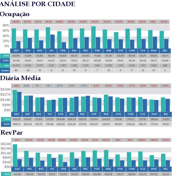 FOHB - balanço 2020_indicadores_info 2